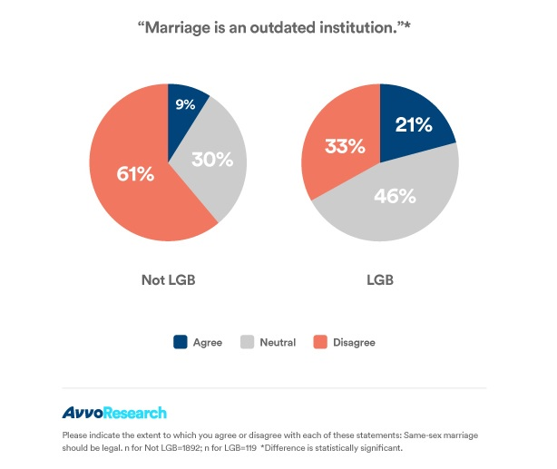 marriage_as_institution_sized