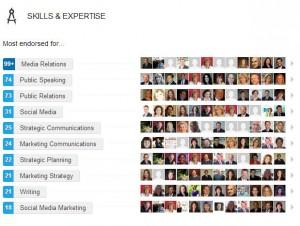 LinkedIn Skills and Expertise for Gina Rubel