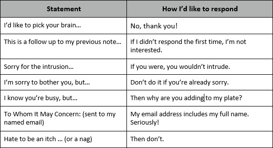 How To Start An Email Conversation