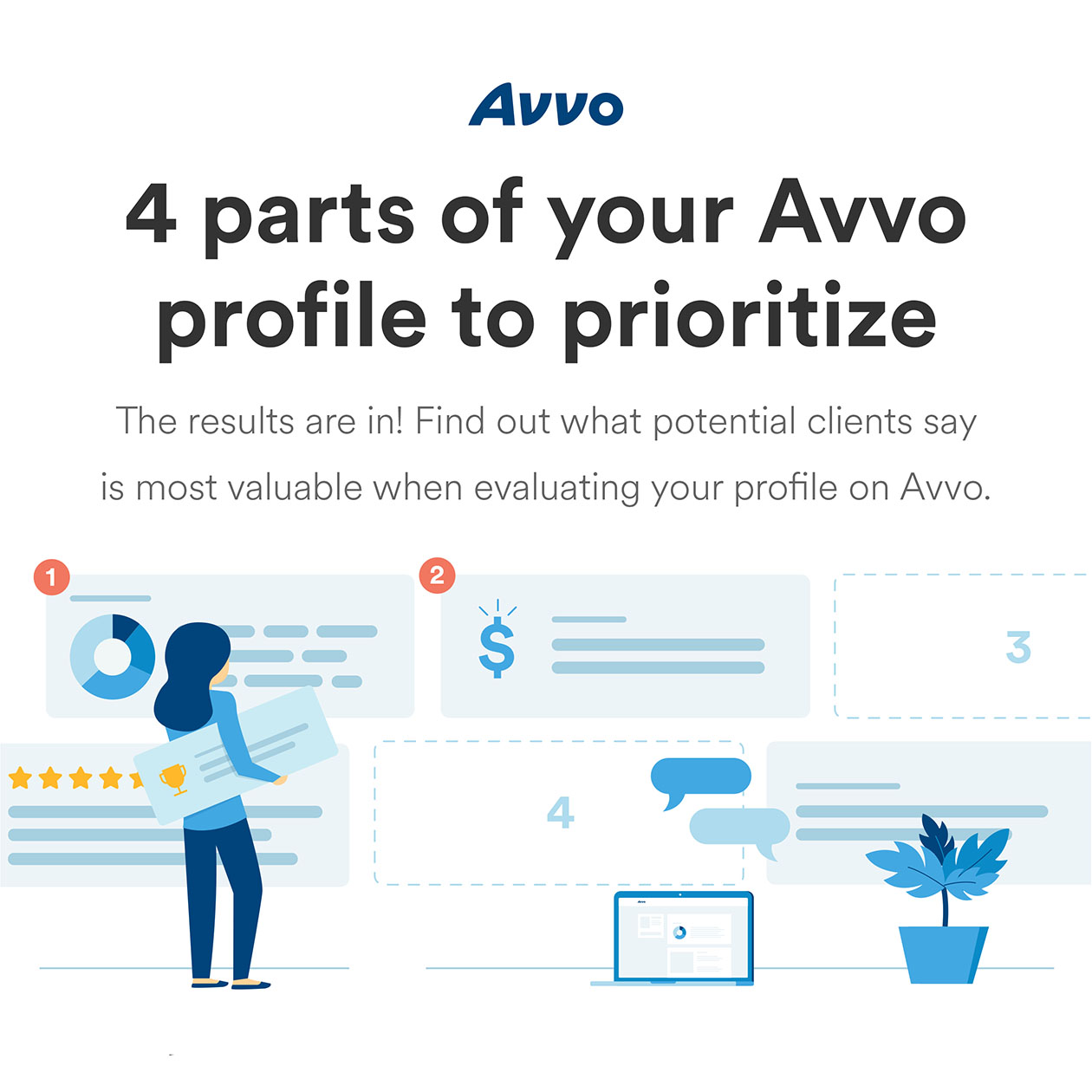 Infographic: Four parts of your Avvo profile to prioritize