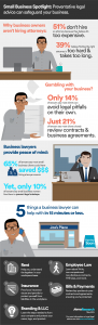 Avvo-Small-Business-Legal-Help-Infographic